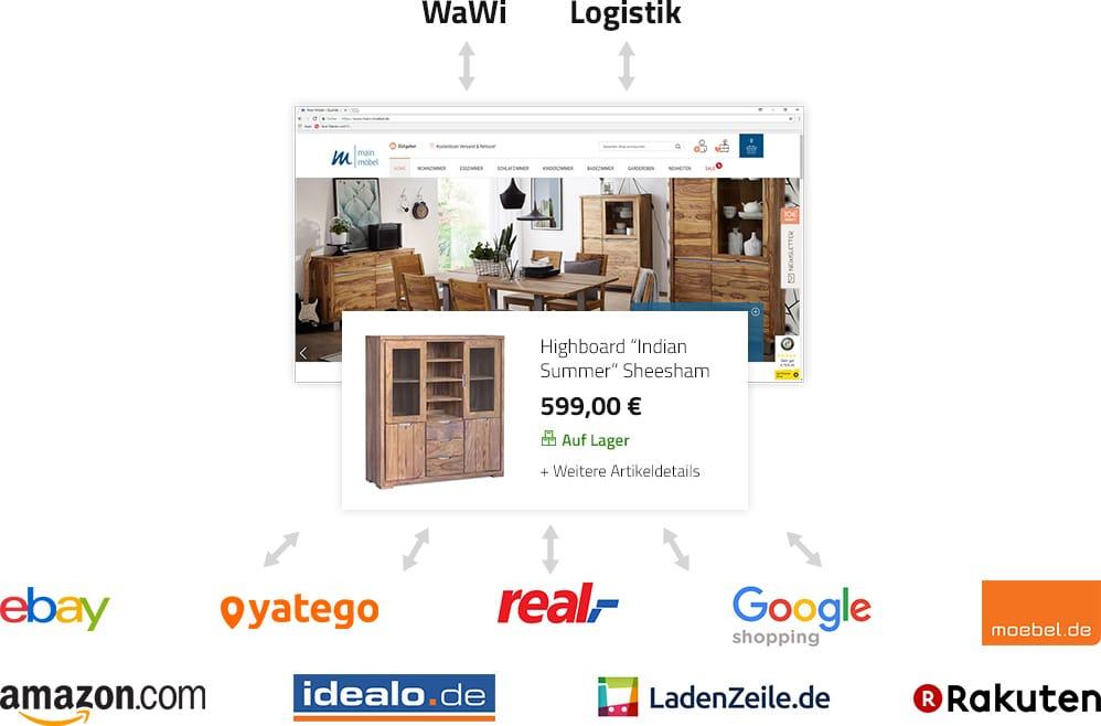 Main Möbel GmbH